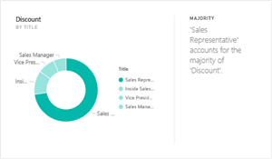 0777.05.png 2D00 300x0 Find more insights in your Power BI dashboards with Quick Insights