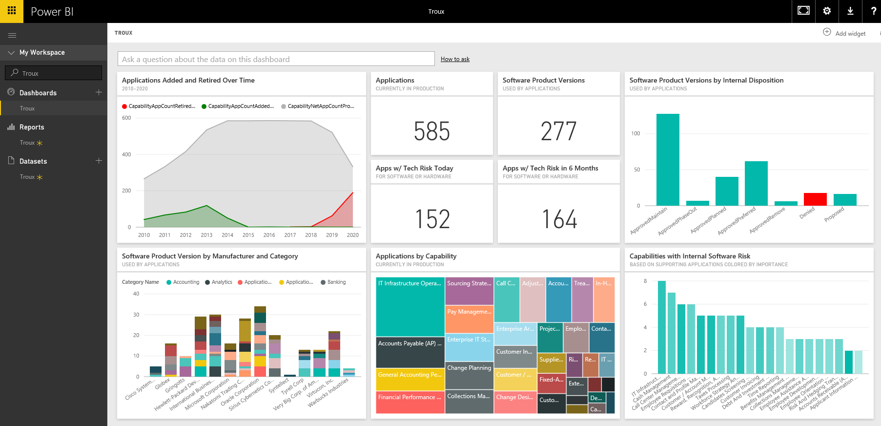Microsoft Power Bi Element61