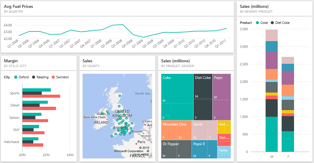 1km likewise Work And Business Success And Achievement Men Conquering Mount furthermore Power Bi Weekly Service Update 0922 further Style Instagram moreover Gaestebuch. on small office layout