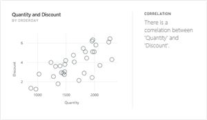 4064.11.png 2D00 300x0 Find more insights in your Power BI dashboards with Quick Insights