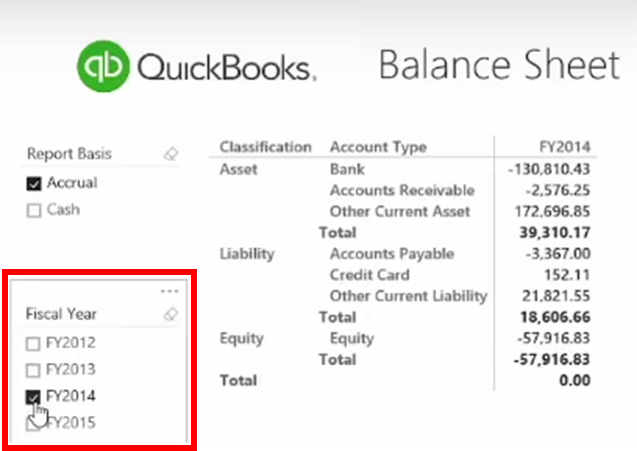 power bi and quickbooks online  finances made simple