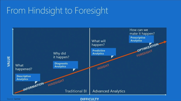 000a8fb5 d33b 4779 ab88 6016f8a796a4 Microsoft Data Insights Summit Livestream: day one