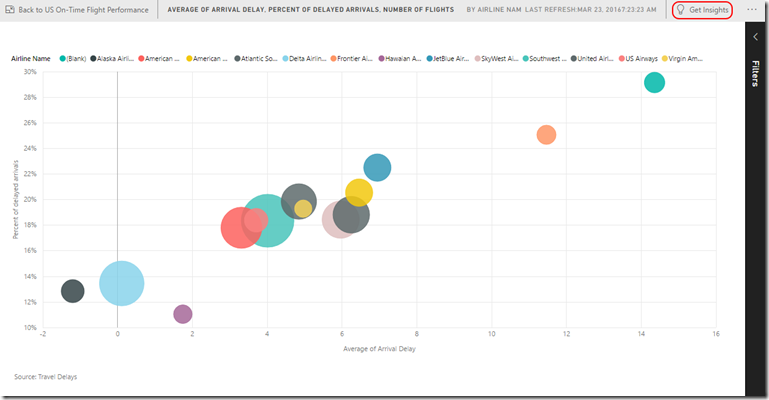 393b6613 32c1 4692 b43b e422ff5845ee Find more insights in your Power BI dashboards with Quick Insights
