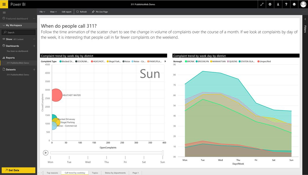 Your data. Your visualizations. Your way   with Power BI