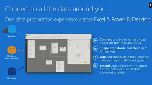 d1feaa51 5c4f 40fd 864f 6867d8b64b40 Microsoft Data Insights Summit Livestream: day one