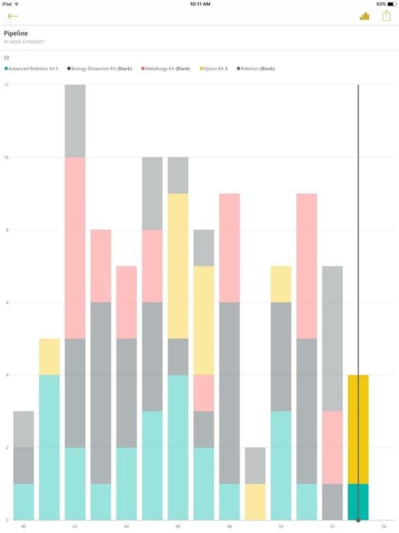 e6c4ca77 62a3 49e3 8816 01bb0b945a7a Power BI Mobile Apps feature summary – August 2016